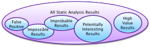 Universe of static analysis results